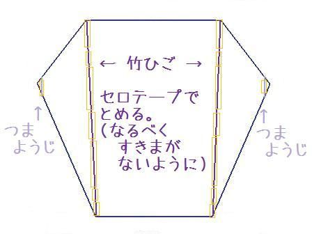 竹ひごをつける凧の作り方
